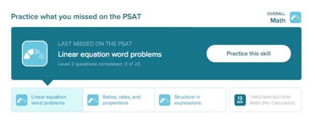 Using Khan Academy's Official SAT Practice (article) | Khan