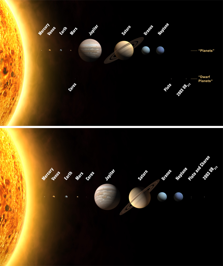 The Pluto Controversy What S A Planet Anyway Planets