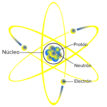 Estructura Atómica Khan Academy