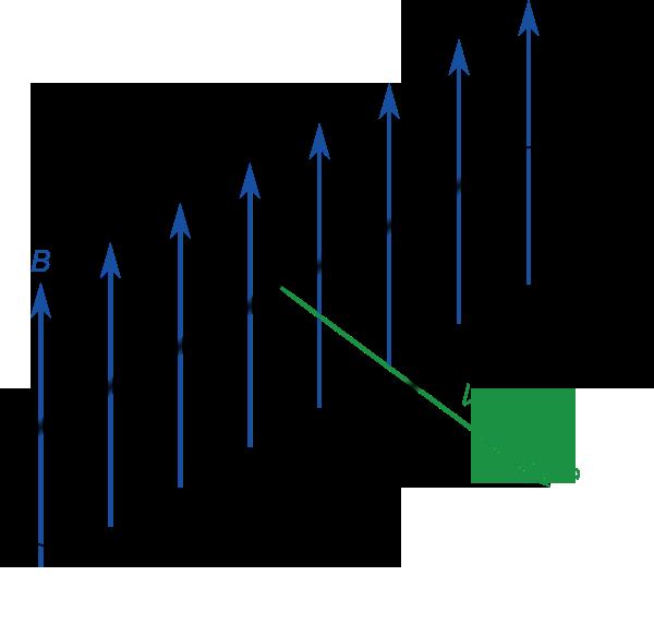 3e8412c1346 Figura 1  Carga em um fio em movimento.
