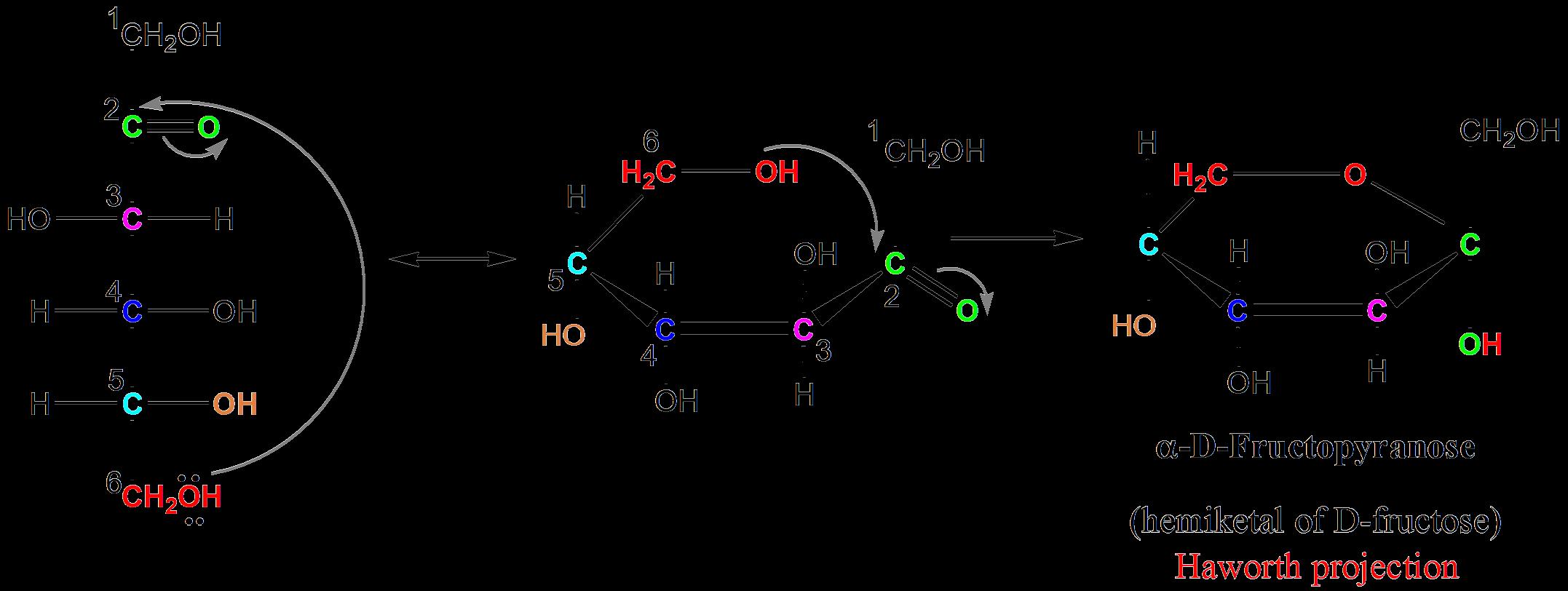 Cyclic Hemiacetals And Hemiketals Article Khan Academy