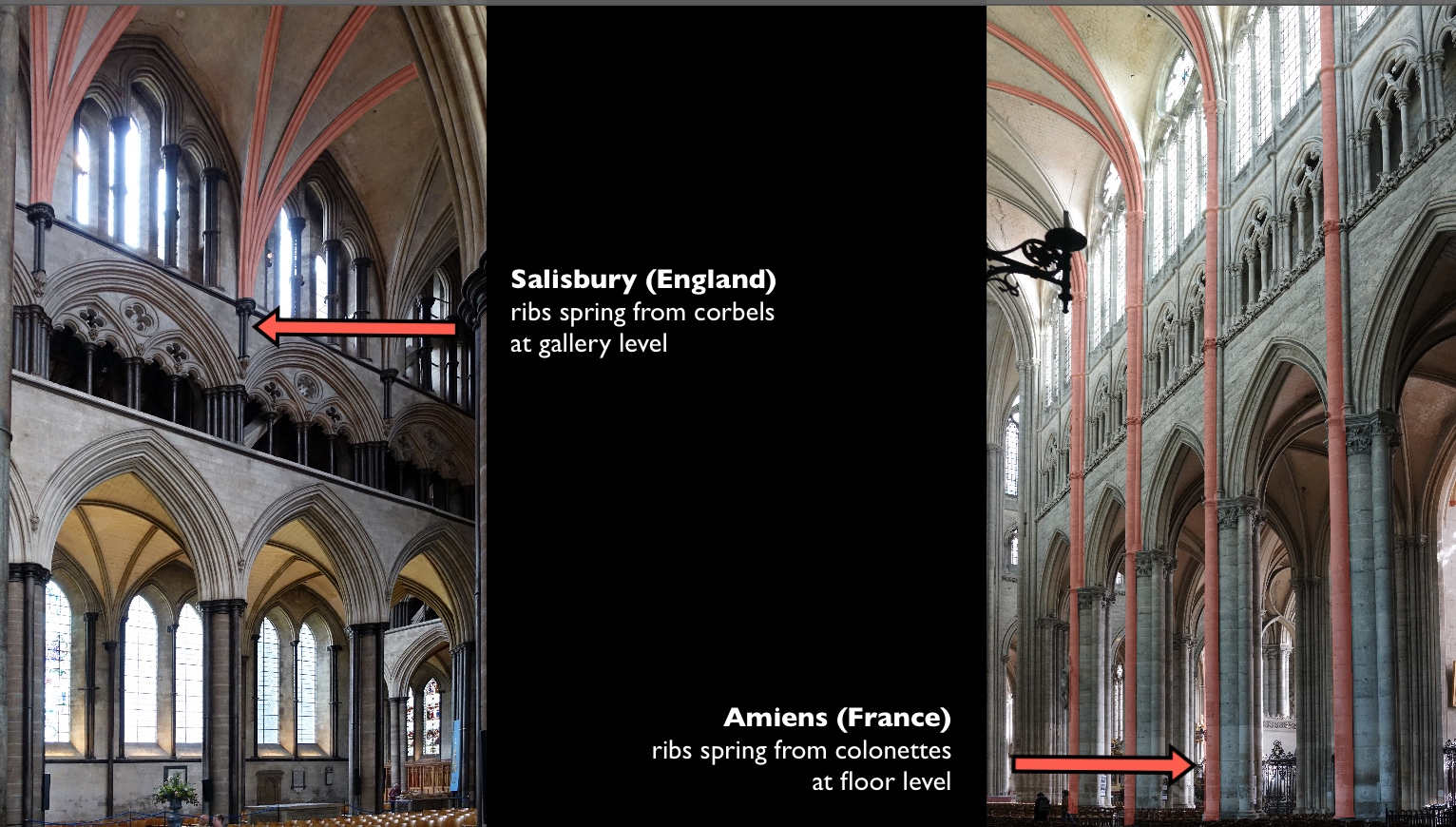 Salisbury Cathedral (article) | Gothic | Khan Academy
