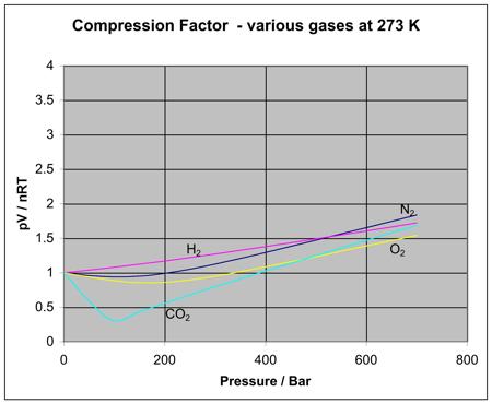 Image From Uc Davis Chemwiki
