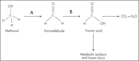 Aldehydes and ketones (practice) | Khan Academy