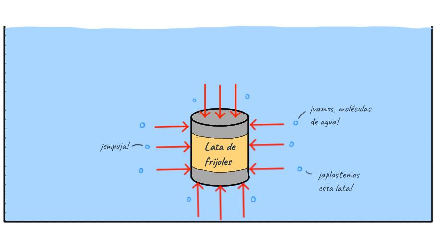presion atmosferica concepto y formula