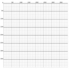 Screenshot of graph paper
