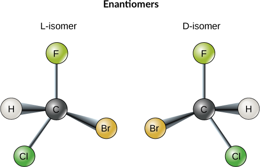 Hydrocarbon structures and isomers (article) | Khan Academy