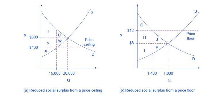 Economic Efficiency Article Khan Academy