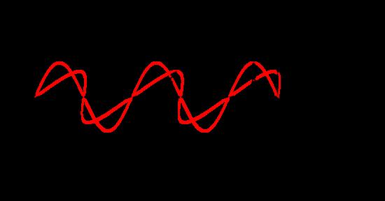 La Luz Ondas Electromagnéticas Espectro Electromagnético Y