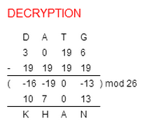 Shift cipher (article) | Ciphers | Khan Academy