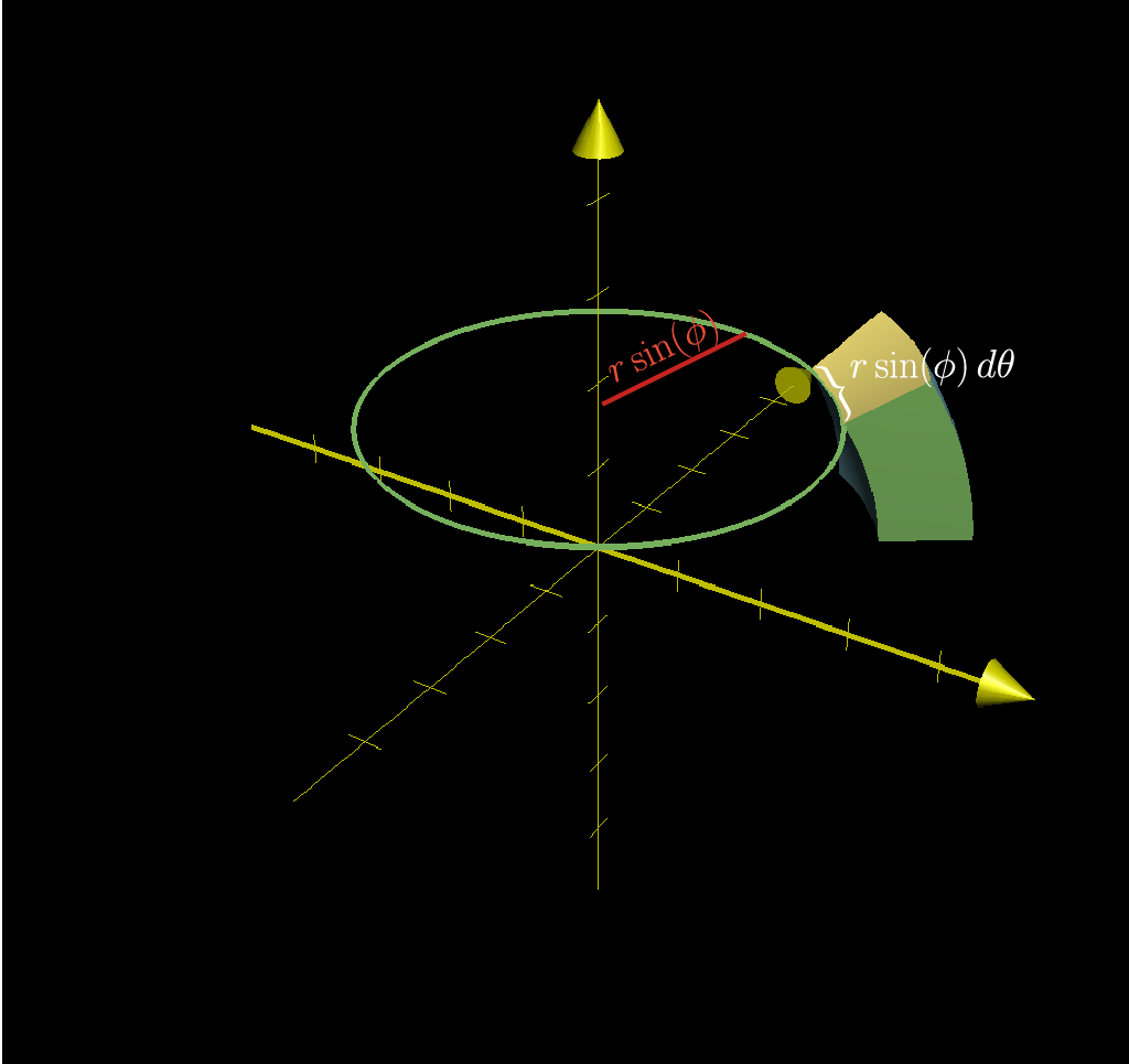 Triple integrals in spherical coordinates (article) | Khan Academy