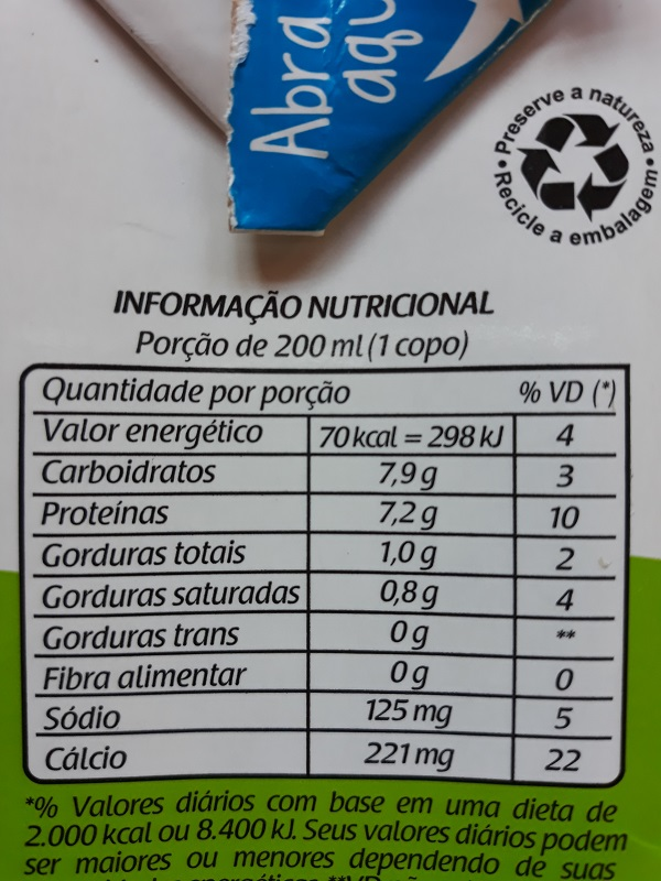 tabela de calorias alimentos pdf