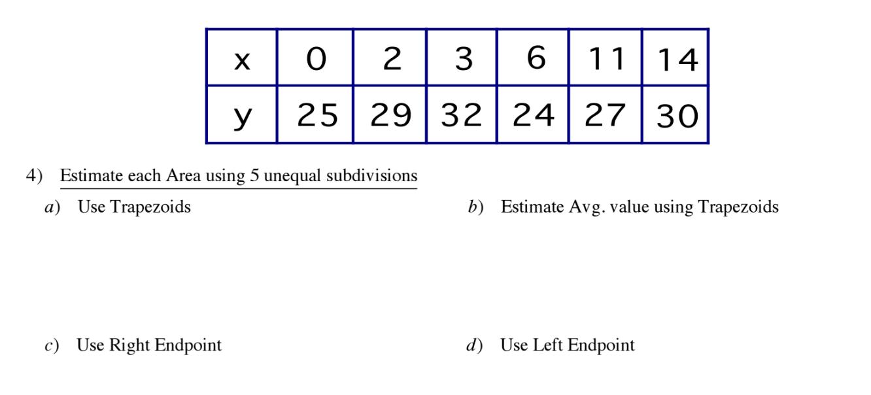 worksheet Riemann Sum Worksheet riemann sums practice khan academy