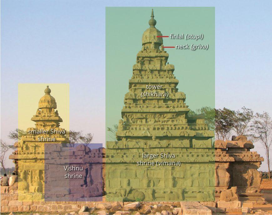 Shore Temple Mamallapuram Article Khan Academy