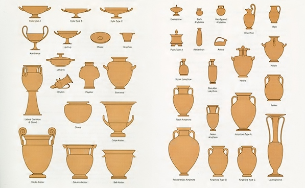 greek vase painting styles Ancient greek geometric pottery vessels in all known shapes and sizes accurate reproductions of original ancient greek vessels, handmade in greece.