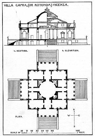 Plan De La Villa Rotonda