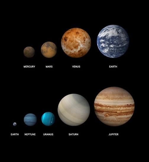 how did the planets and moons form - photo #18