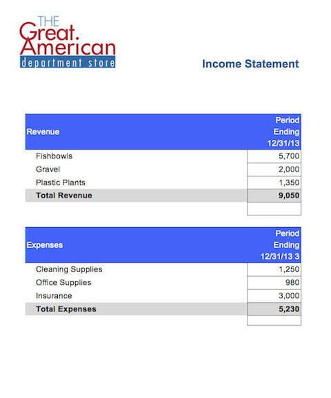 Khan Academy  Proper Income Statement