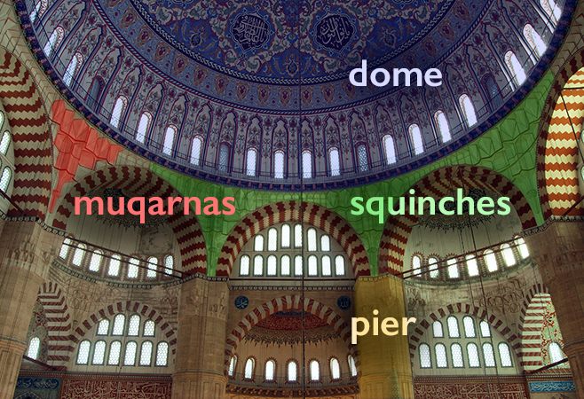 Mimar Sinan, Mosque of Selim II, Edirne (article) | Khan Academy