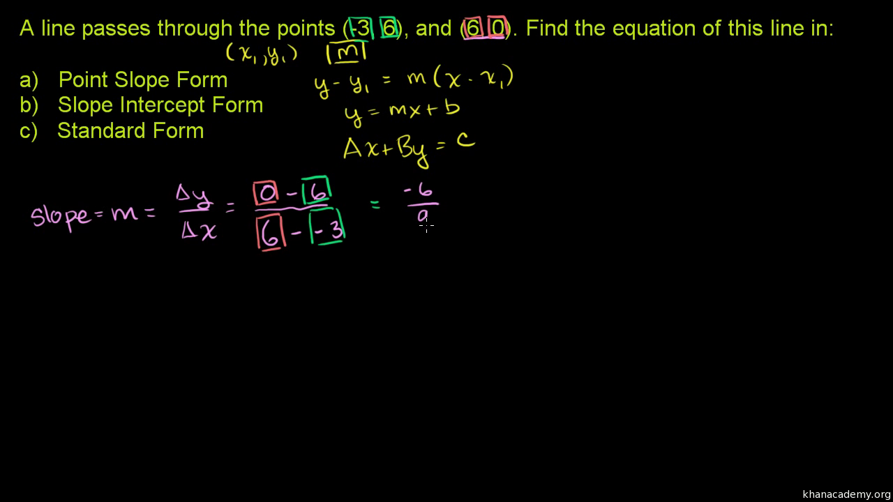 point slope form 3 variables  Forms of linear equations | Algebra I | Math | Khan Academy