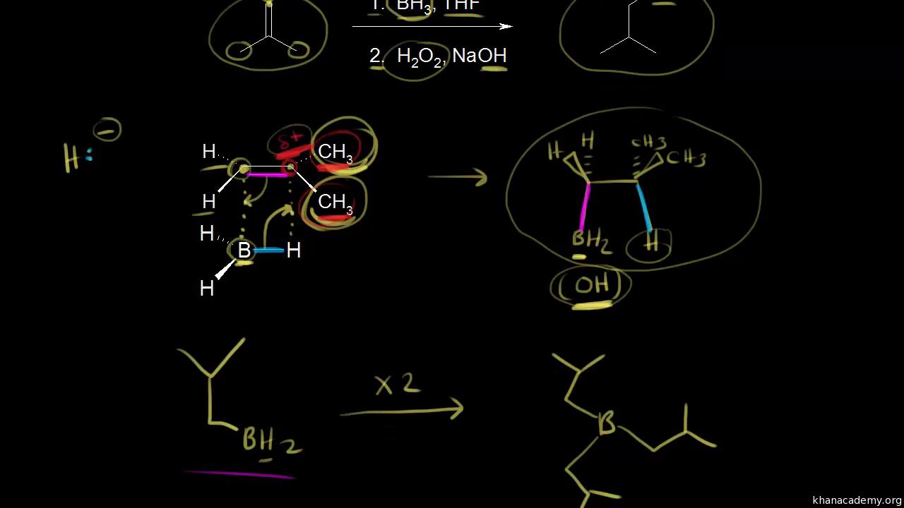 Hydroboration-oxidation: Mechanism