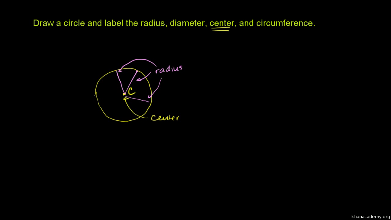 Labeling parts of a circle (video) | Khan Academy
