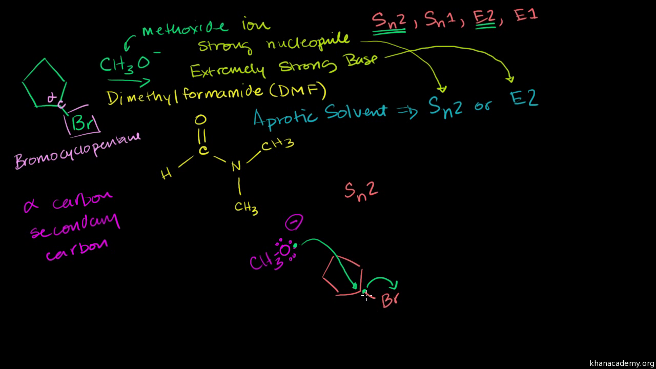 Substitution and elimination reactions | Organic chemistry | Khan
