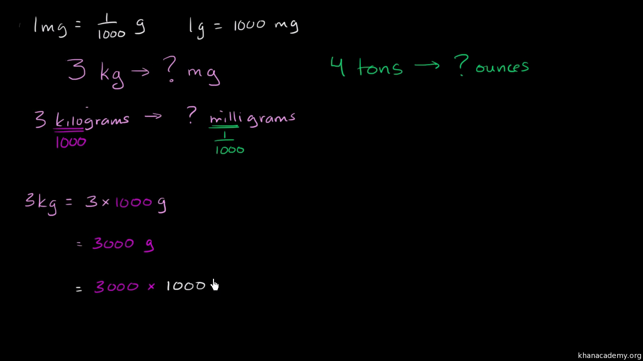 Convert to smaller units (g and kg) (practice) | Khan Academy
