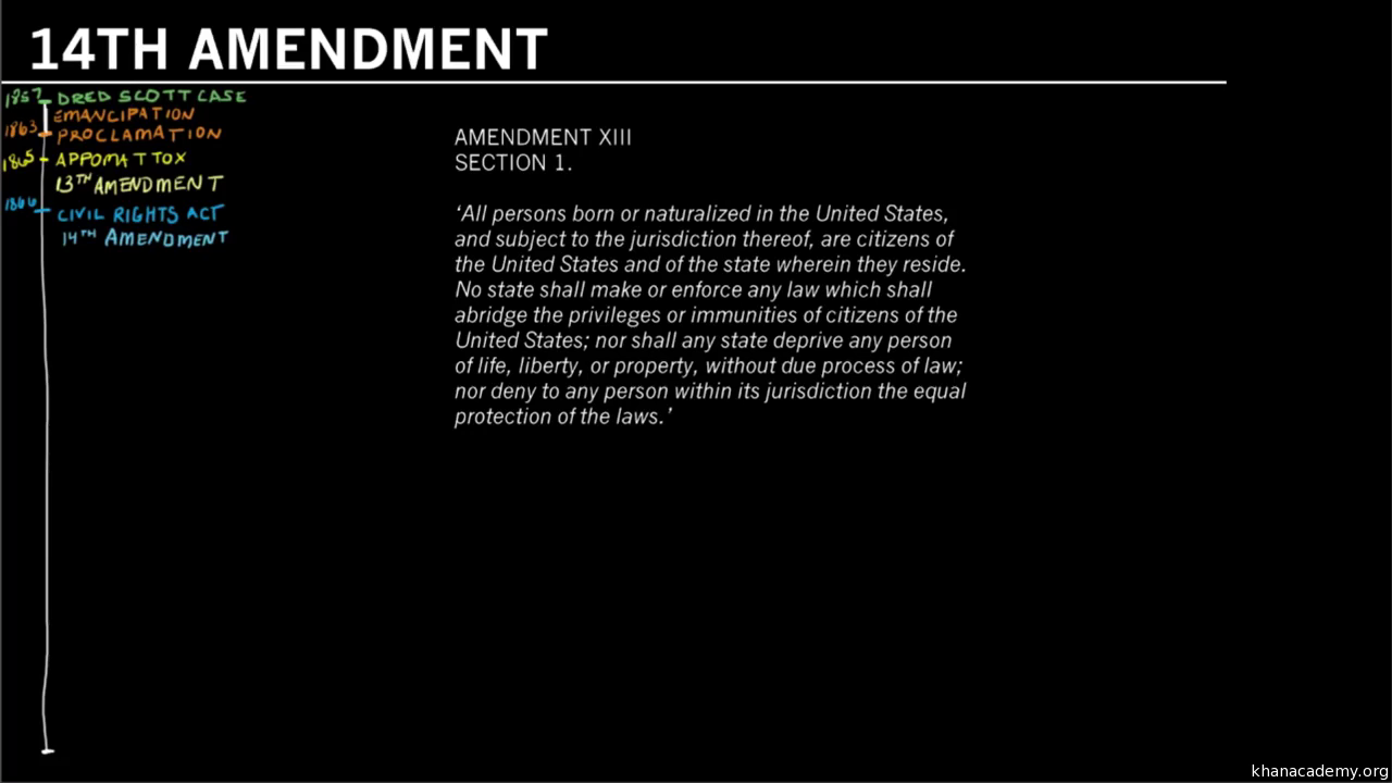 The 14th Amendment Video Reconstruction Khan Academy