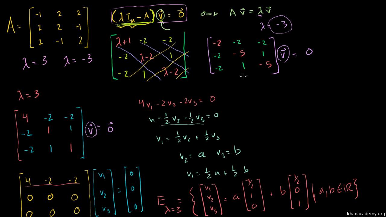 Eigenvectors and eigenspaces for a 3x3 matrix