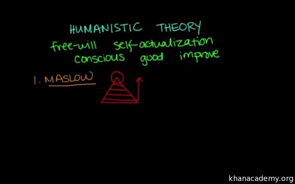 Humanistic theory (video) | Behavior | Khan Academy