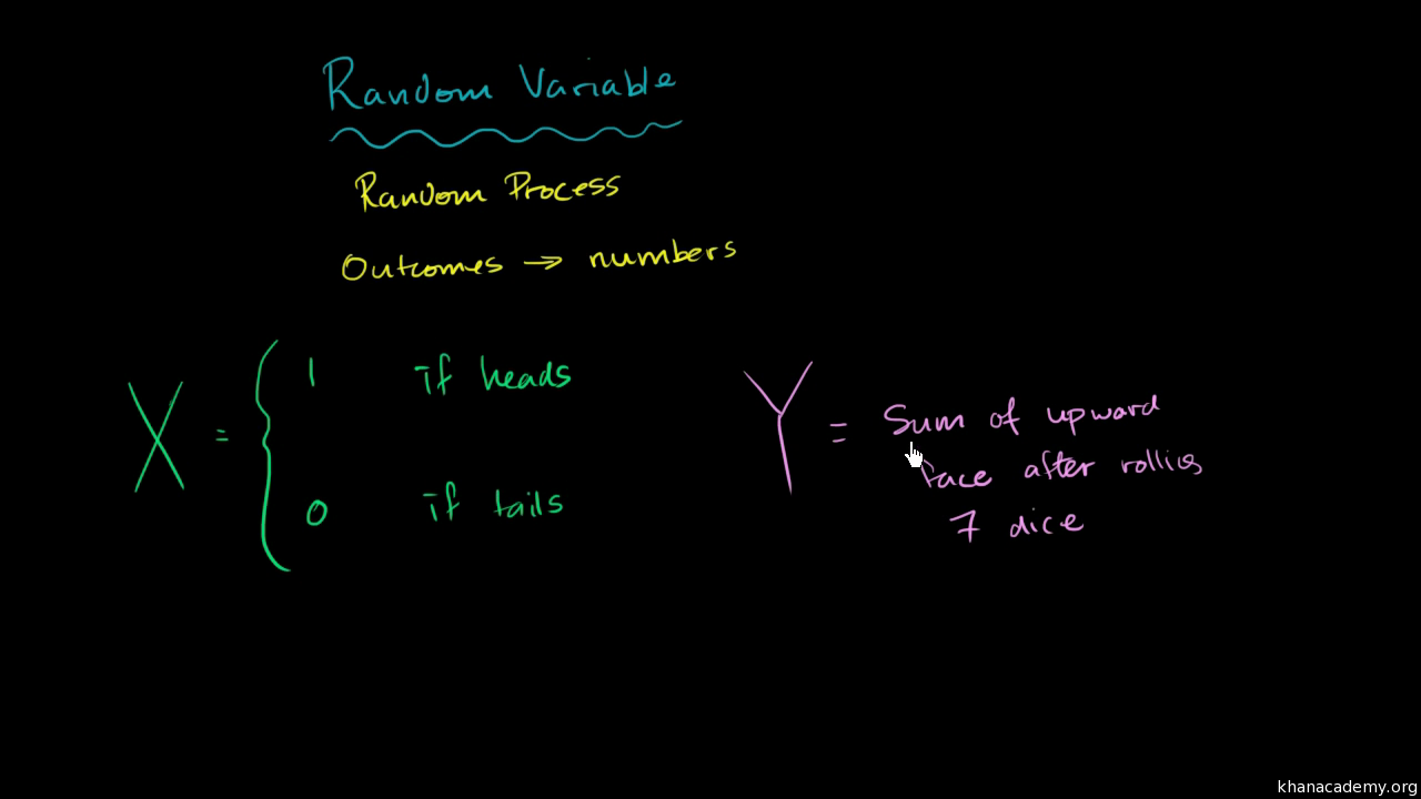 Random variables (video) | Khan Academy