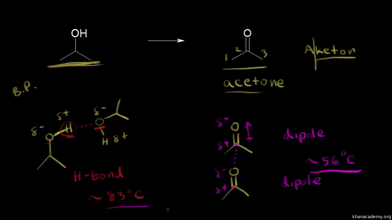 Physical properties of aldehydes and ketones (video) | Khan Academy