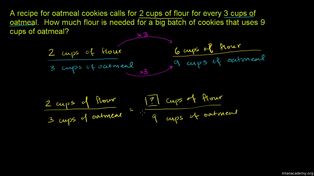 Proportion word problem: cookies (video) | Khan Academy