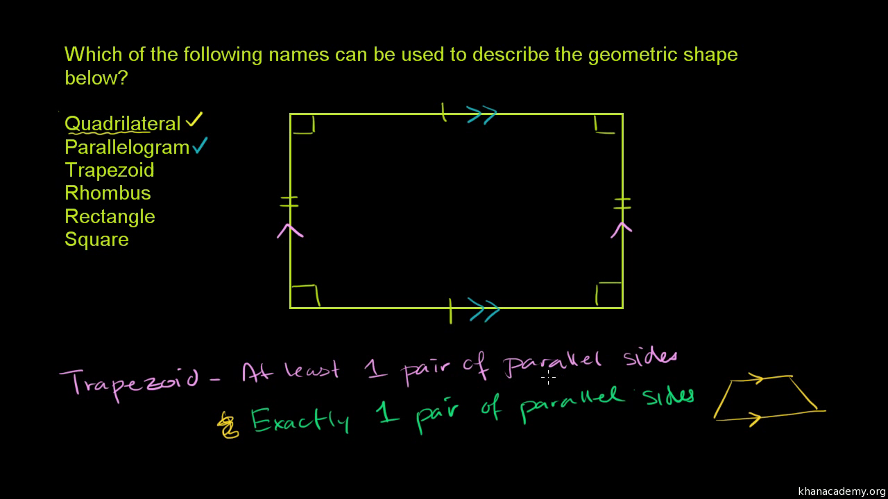 Quadrilateral properties (video) | Shapes | Khan Academy