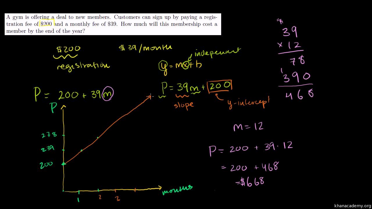 linear programming word problems khan academy