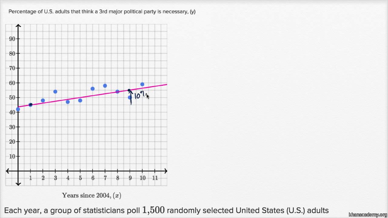 xl jpg goofy graph math worksheet  xl  best free printable