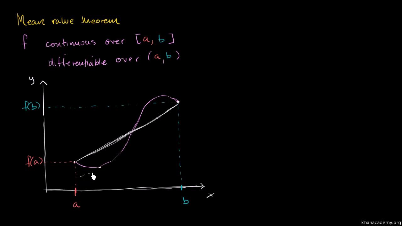 Mean Value Theorem Video Khan Academy