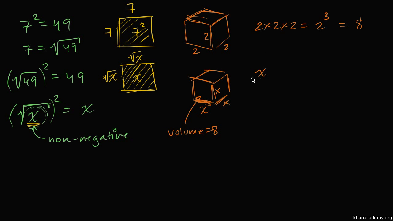 rational exponents unit 9 lesson 1 key