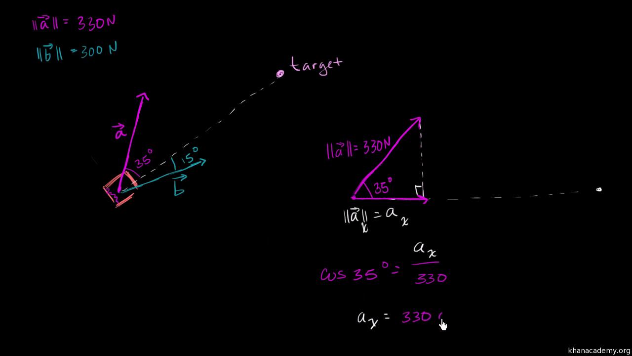 Vectors word problem: pushing a box