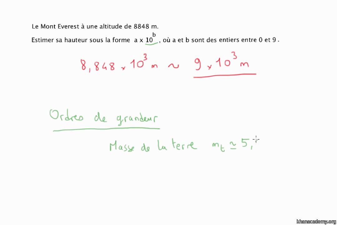 Nombres Et Calculs Puissances Et Racines Carrees Cycle 4 Khan Academy