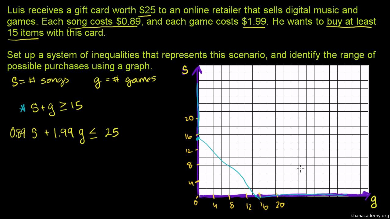 Inequalities (systems & graphs)  Algebra 24  Math  Khan Academy With Algebra 1 Inequalities Worksheet