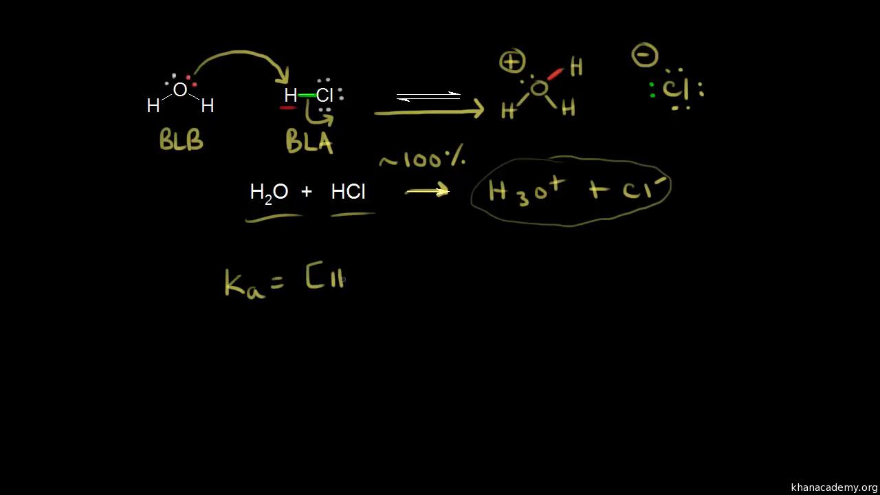 Resonance and acid-base chemistry   Organic chemistry   Khan