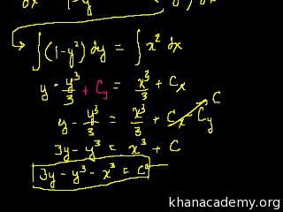First order differential equations | Math | Khan Academy