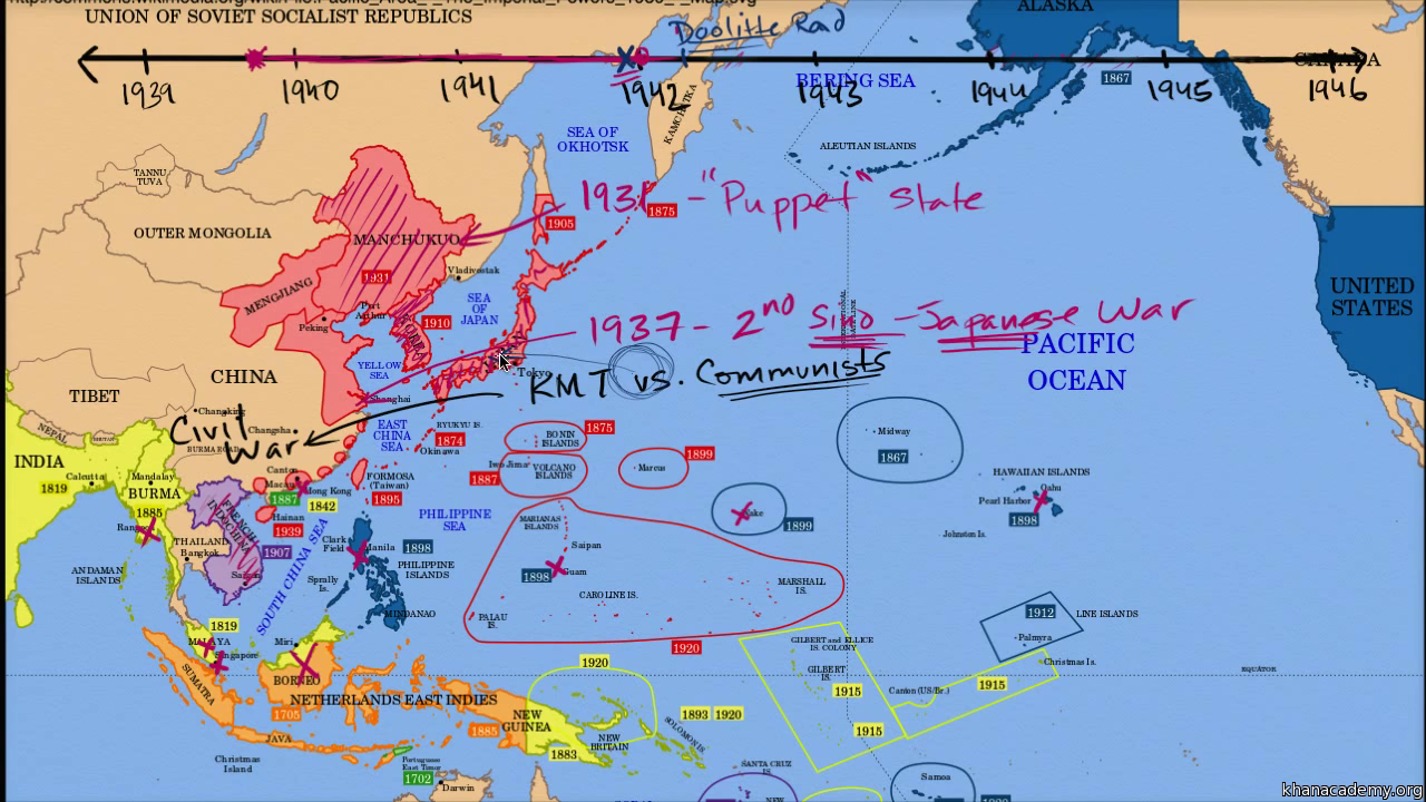 World War II in the Pacific in 1942