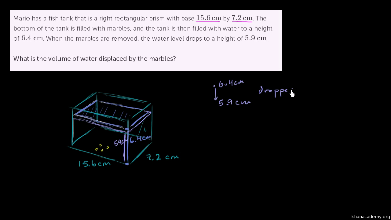 Module 5: Area, surface area, and volume problems | Khan Academy