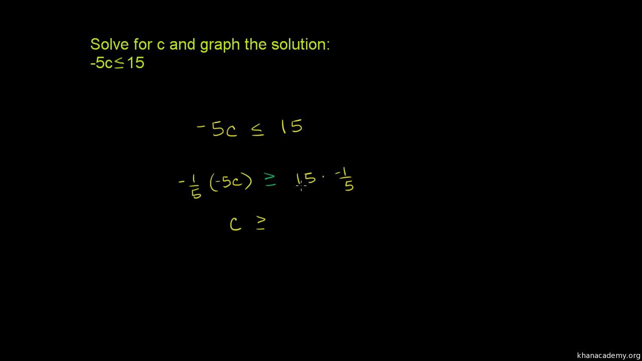 Solving Inequalities By Multiplying Or Dividing Worksheet ...