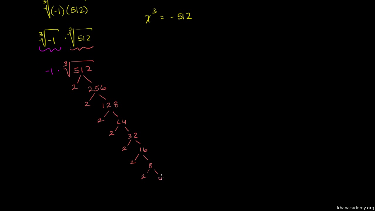 Worked Example Cube Root Of A Negative Number Video Khan Academy