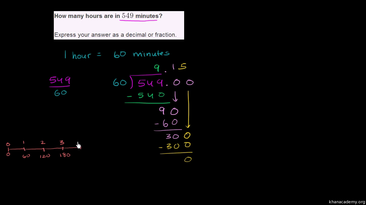Converting units: minutes to hours (video) | Khan Academy