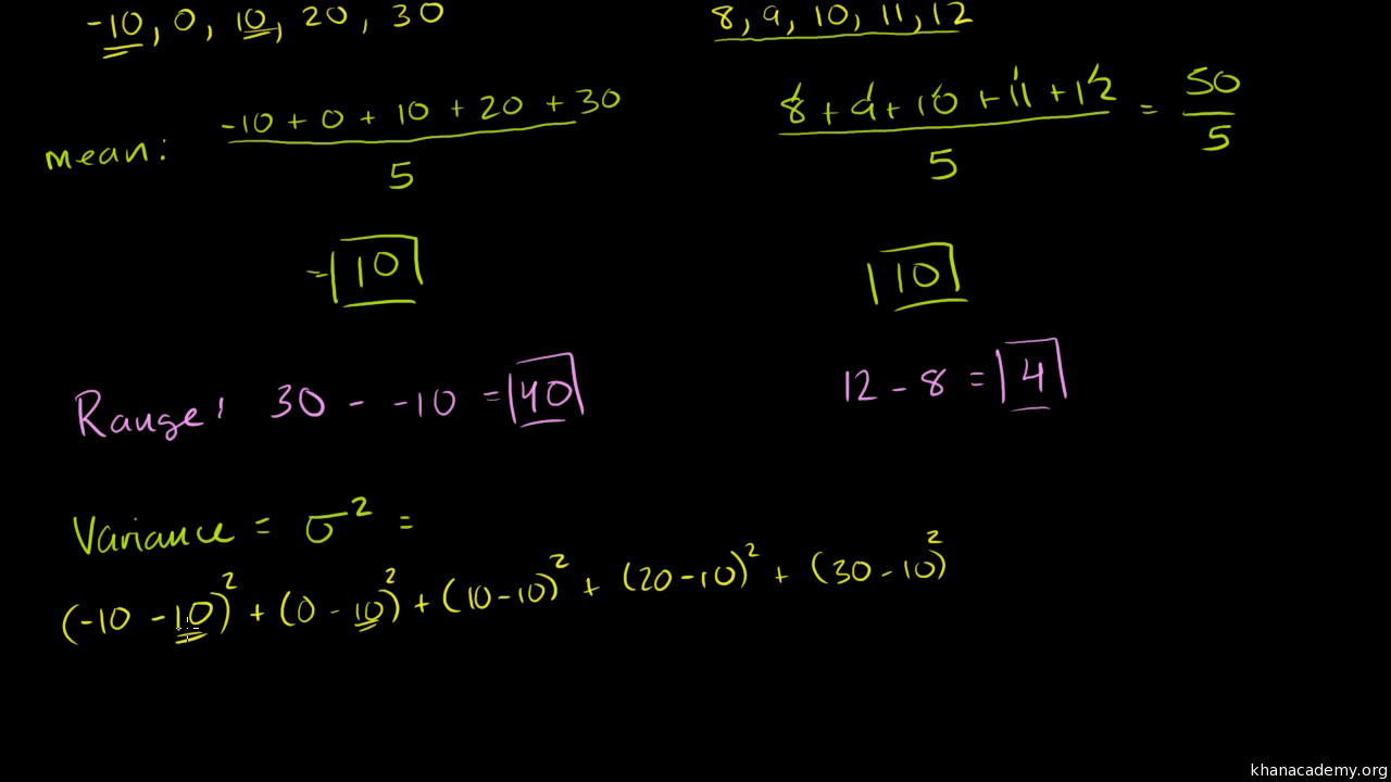 Measures of spread: range, variance & standard deviation (video